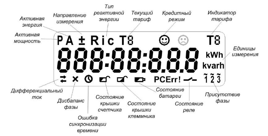счетчика NP73L.1-8-1):